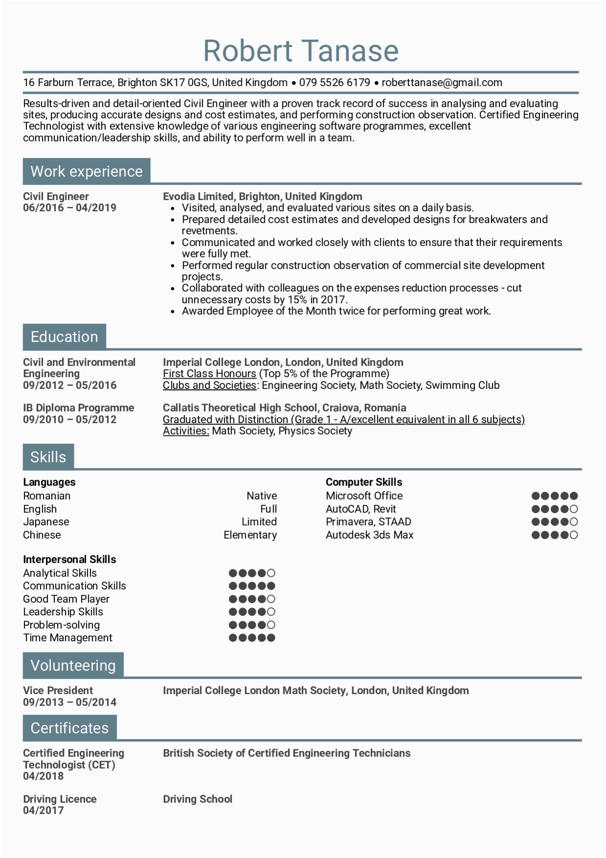resume format for diploma in civil