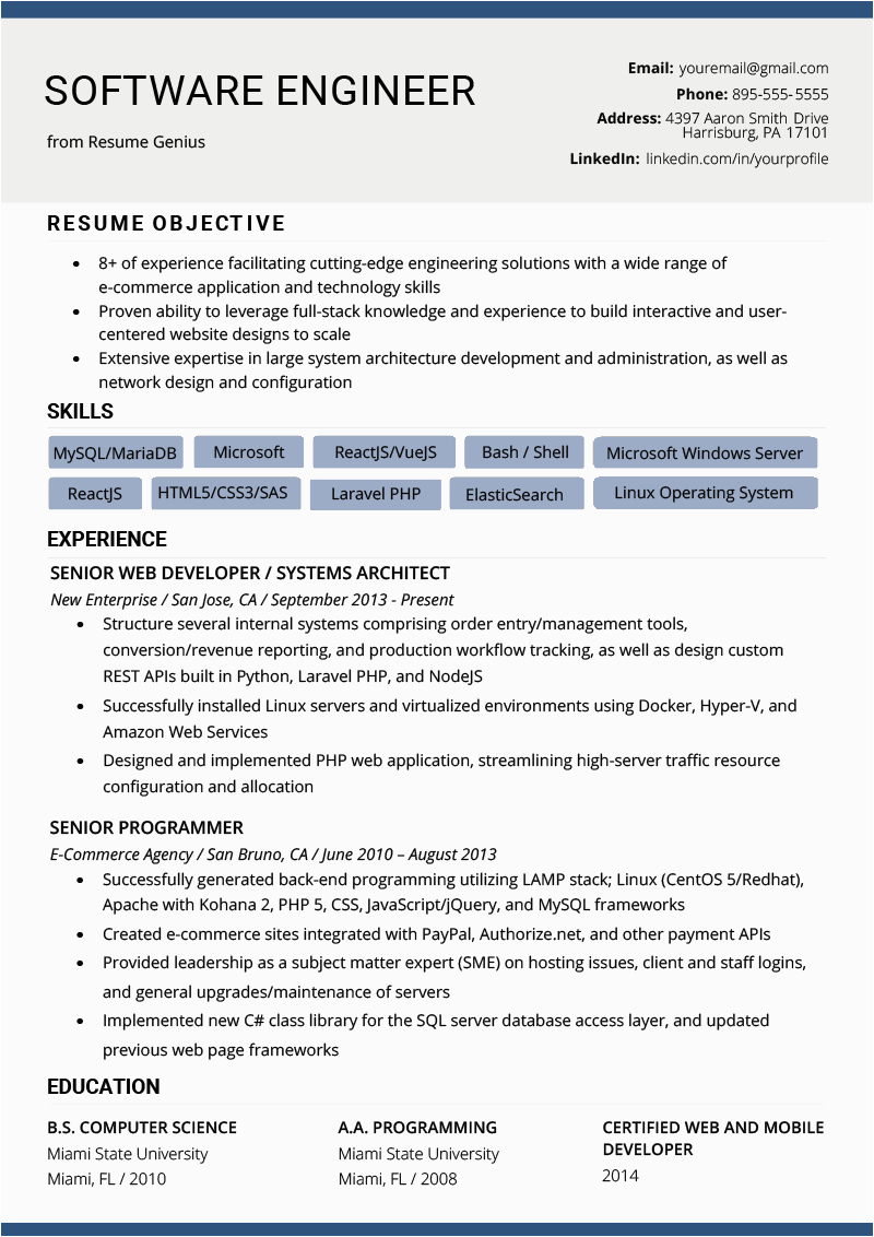 over cv and resume samples with 22