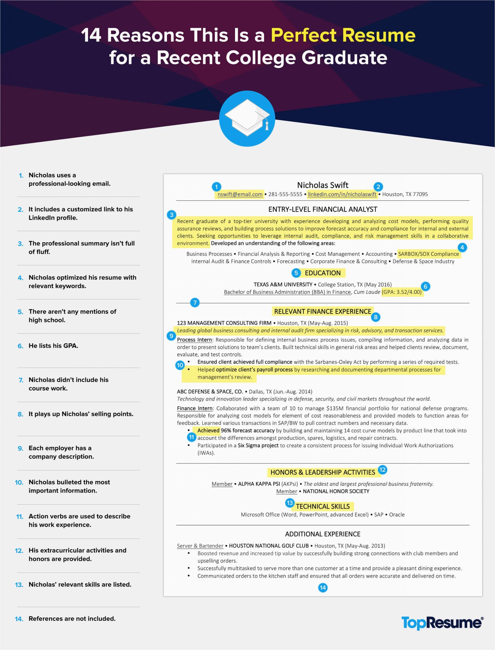 excellent resume for recent grad 05 2016
