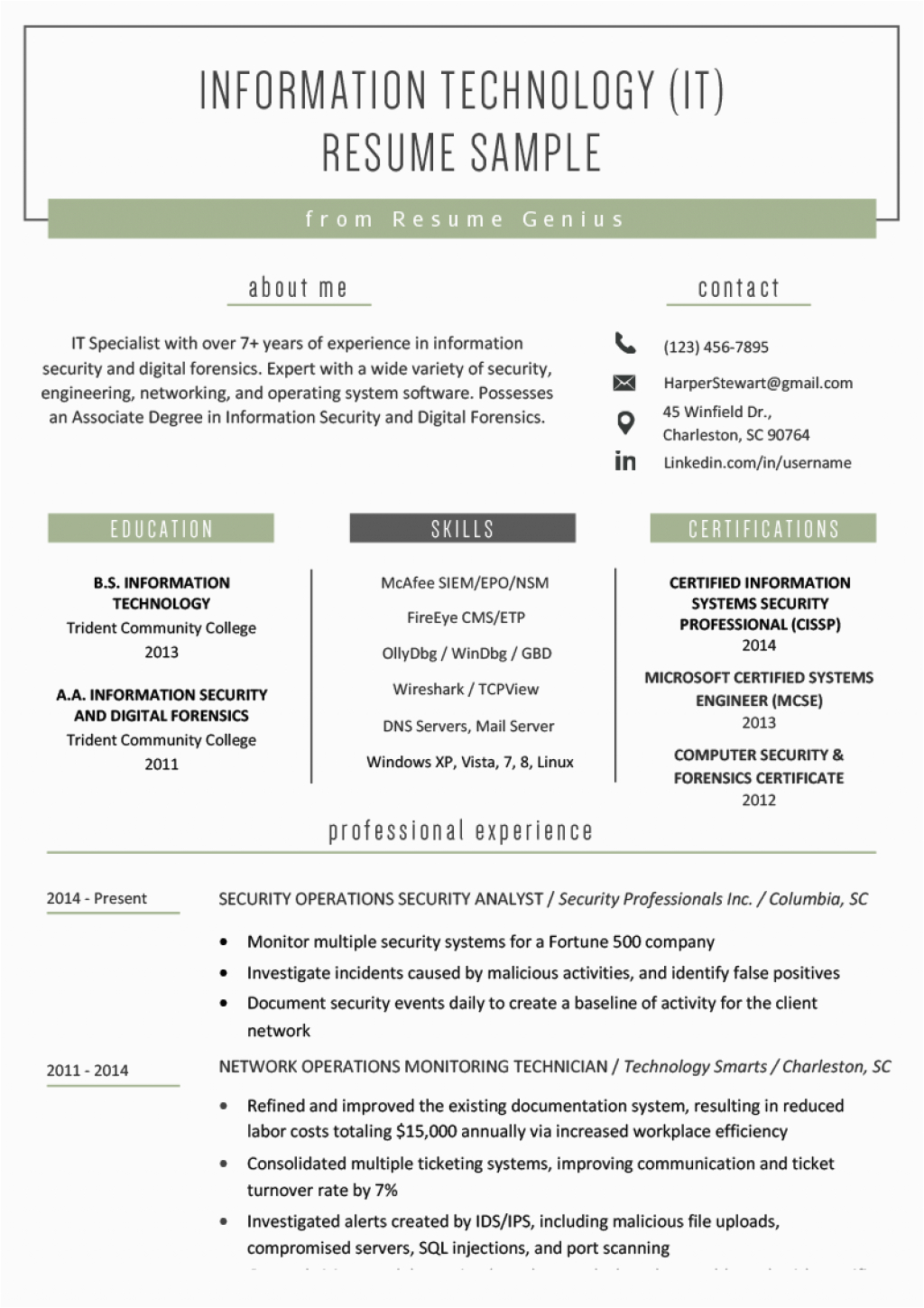 unique about me section resume examples for inspiration
