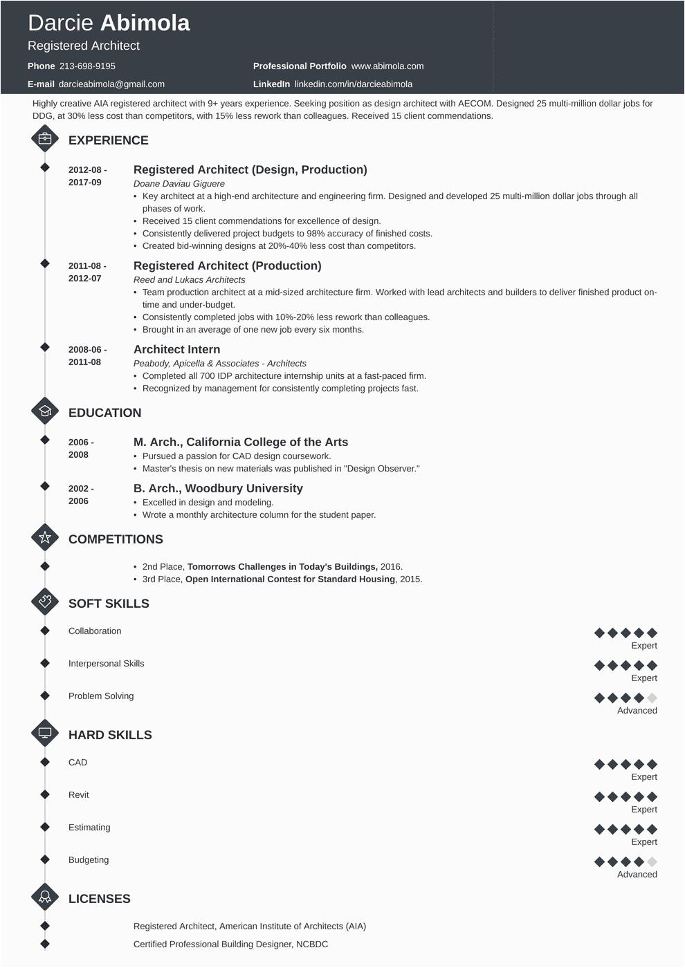 Sample Resume Of Architecture Fresh Graduate Resume for Fresh Graduate Architect