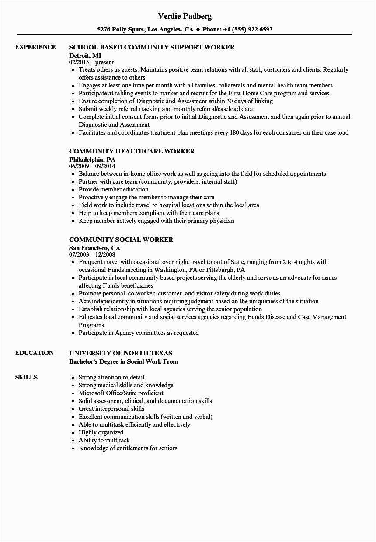 munity worker resume sample