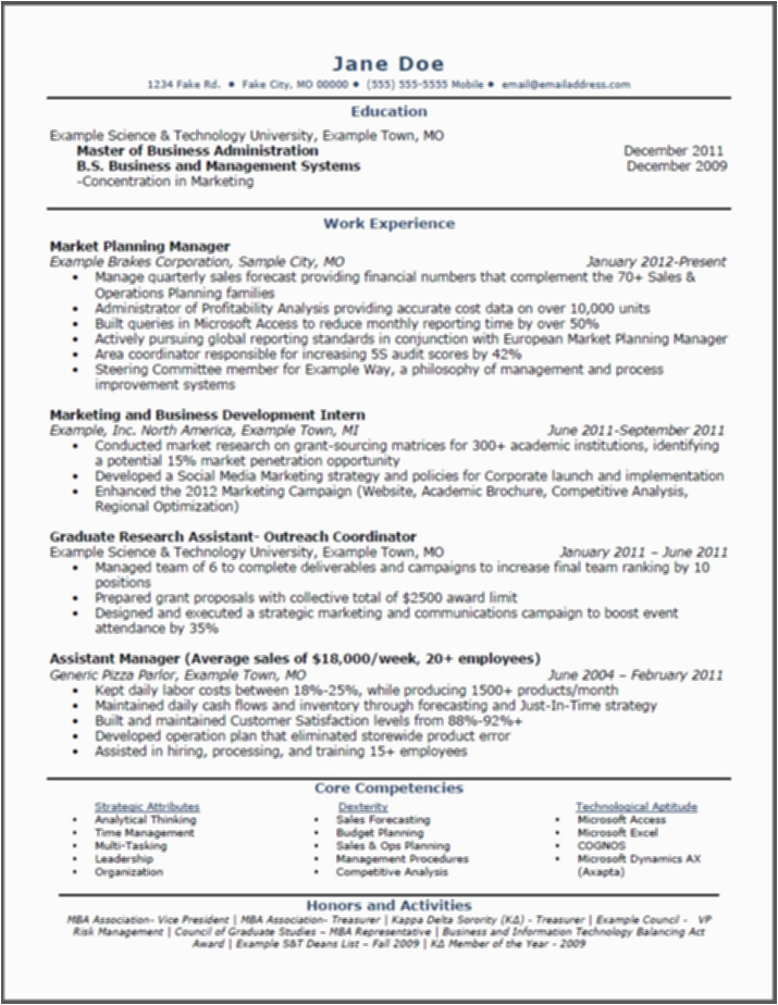 Sample Resume for Mba Marketing Experience Sample Resume for Mba Marketing Experience