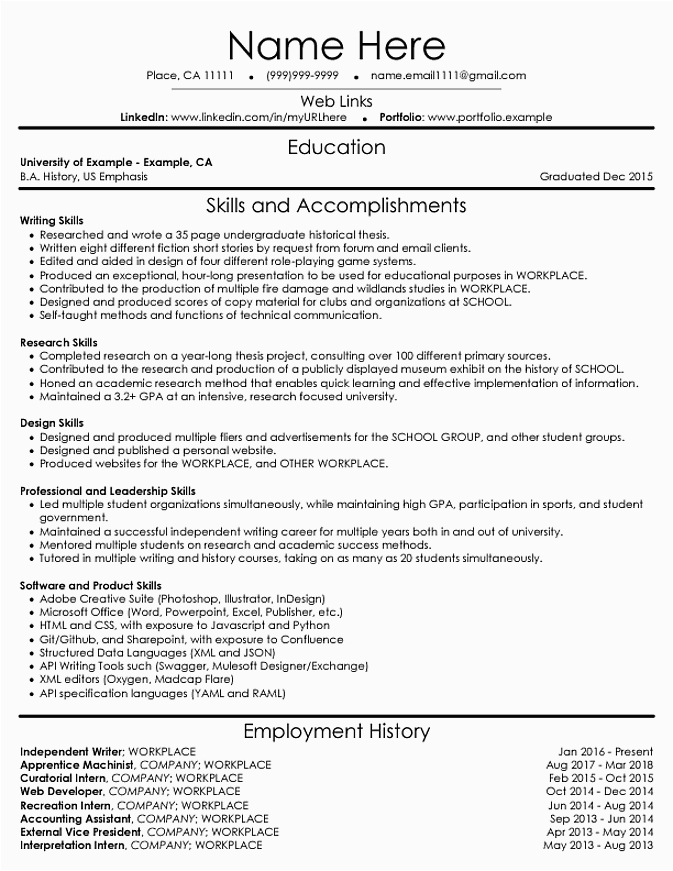 is a skills based resume right for me and other