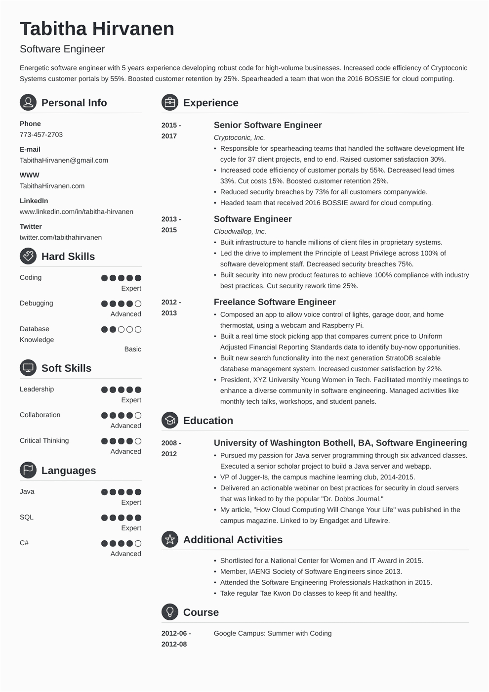 sample one page resume for experienced software engineer