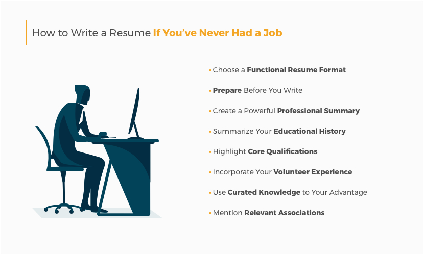 8 tips for what to put on a resume never had a job