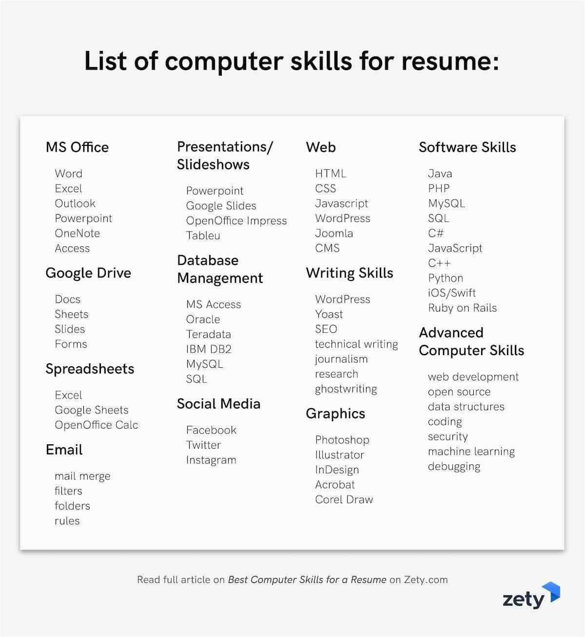List Of Computer Skills Resume Sample Best Puter Skills for A Resume [software Skills