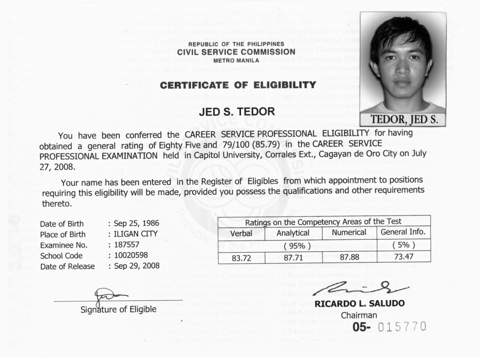 Sample Resume with Civil Service Eligibility Philippines Philippines Civil Service Examination Blog the Rating